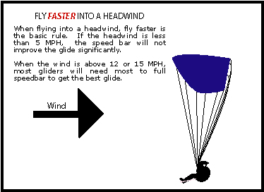 Flying in headwind