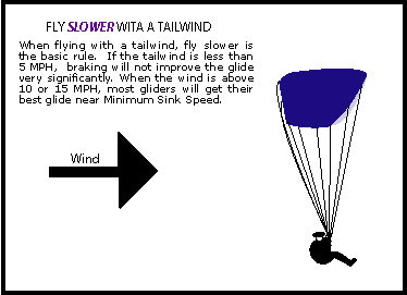 Tailwind flying